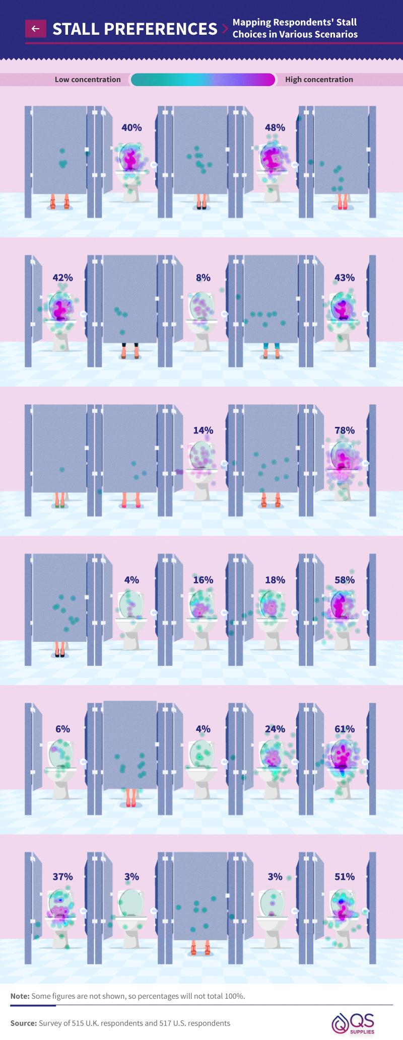 stall-preferences